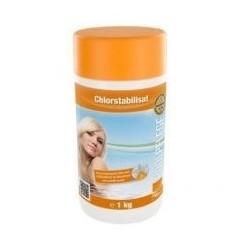 Aquacorrect Klórstabilizáló 1 kg